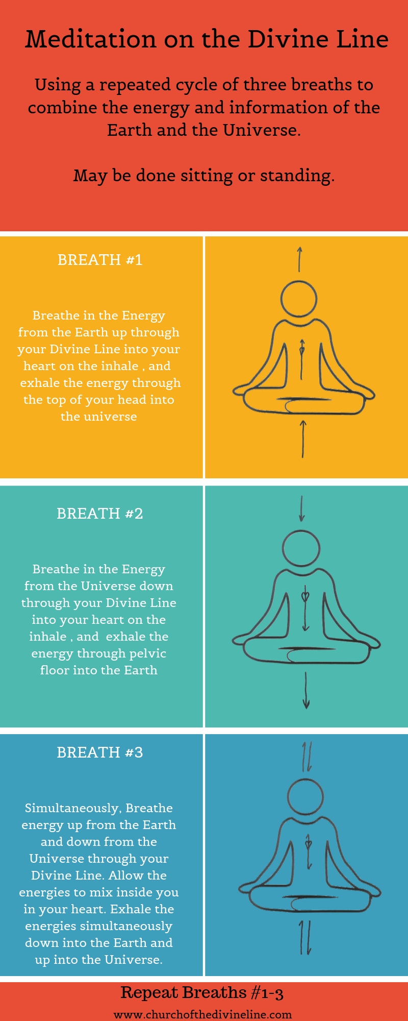 Description of the Divine Line Meditation